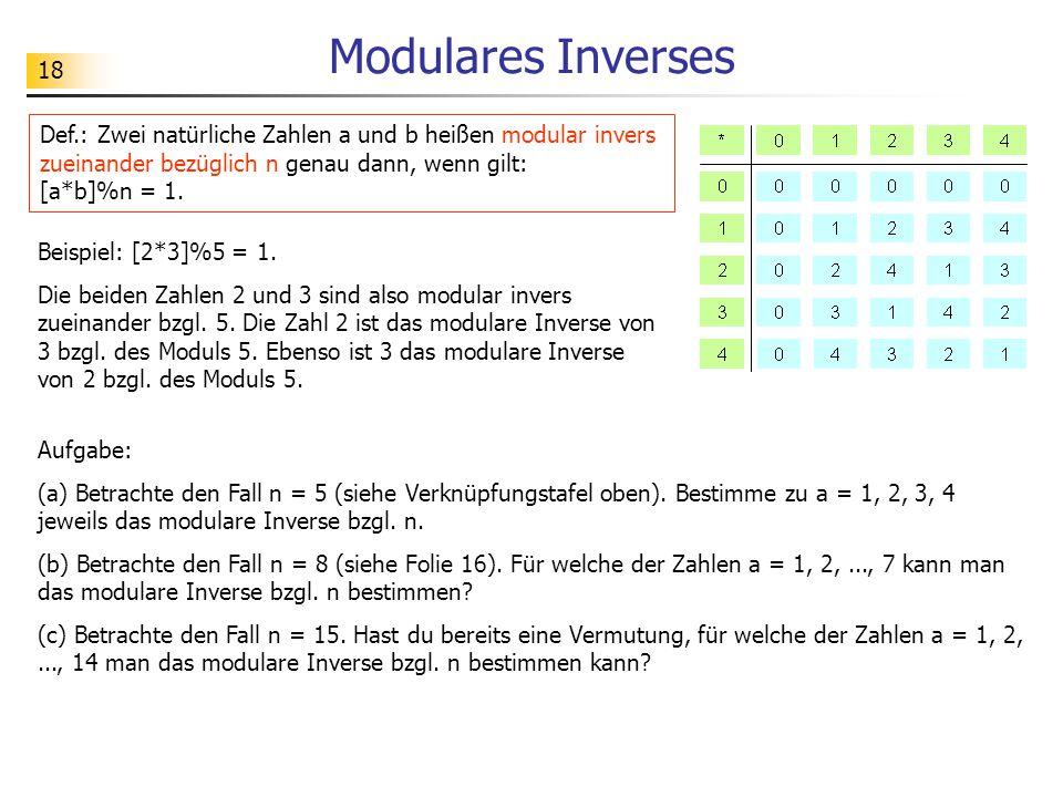 Modulares Inverses Def.: Zwei natürliche Zahlen a und b heißen modular invers zueinander bezüglich n genau dann, wenn gilt: [a*b]%n = 1.
